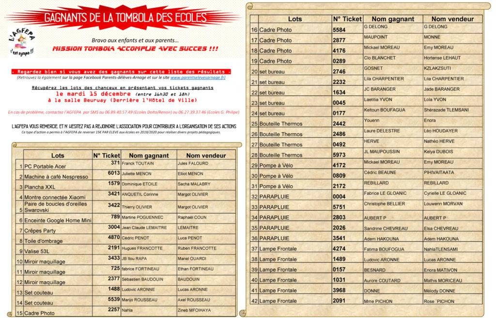 Liste des gagnants tombola 2020-2021